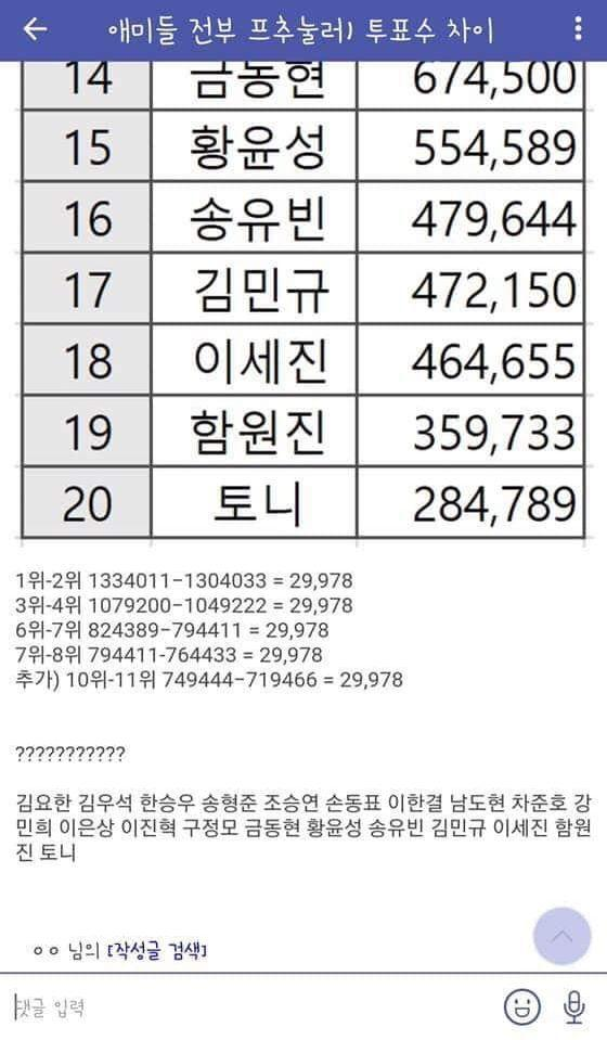 Netizen xôn xao bằng chứng Produce X 101 gian lận phiếu bầu, Jonghyun được fan liên tục gọi tên-4
