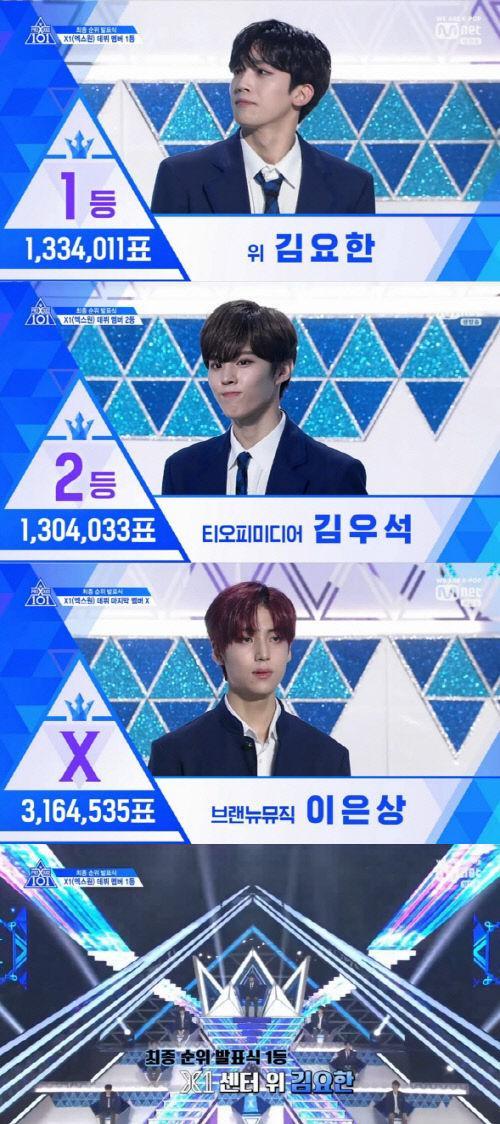 Thao túng kết quả Produce X 101: Truyền thông yêu cầu công khai phiếu bầu và đây là phản ứng của Mnet-1