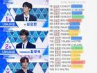 Thao túng kết quả 'Produce X 101': Truyền thông yêu cầu công khai phiếu bầu và đây là phản ứng của Mnet