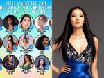 Miss Universe 2019 chưa tổ chức, Hoàng Thùy đã kịp lọt top thí sinh được yêu thích nhất mạng xã hội