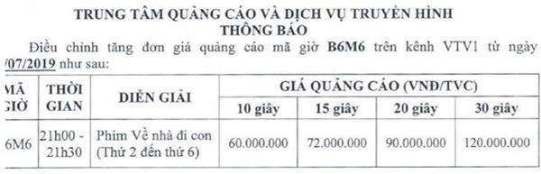 VTV kiếm hơn 150 tỷ đồng từ Về nhà đi con'?-2
