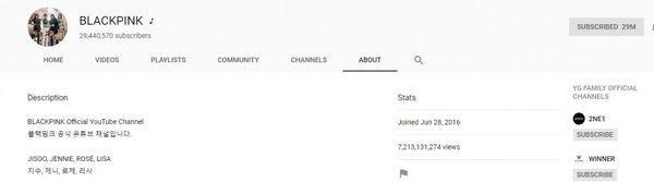 Vượt qua PSY, BlackPink trở thành nhóm nhạc sở hữu kênh YouTube Hàn Quốc có nhiều lượt xem nhất-2