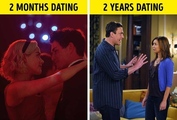 VZN News: Tại sao yêu càng lâu thì sau khi cưới lại càng dễ chia tay?-1