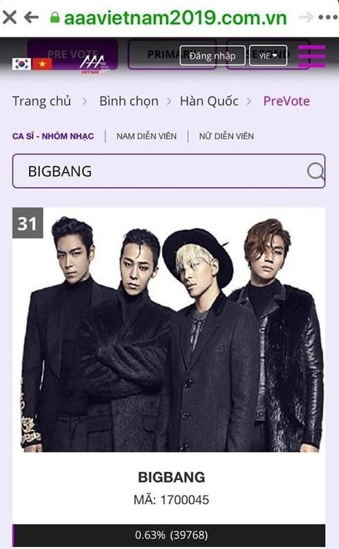 VZN News: Lễ trao giải AAA 2019 bị chỉ trích thậm tệ vì để hình BIGBANG 4 người-2