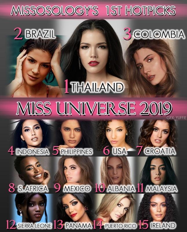 Đặt mục tiêu đăng quang Miss Universe 2019 nhưng Hoàng Thùy lại trượt top 15 nhan sắc tiềm năng-1