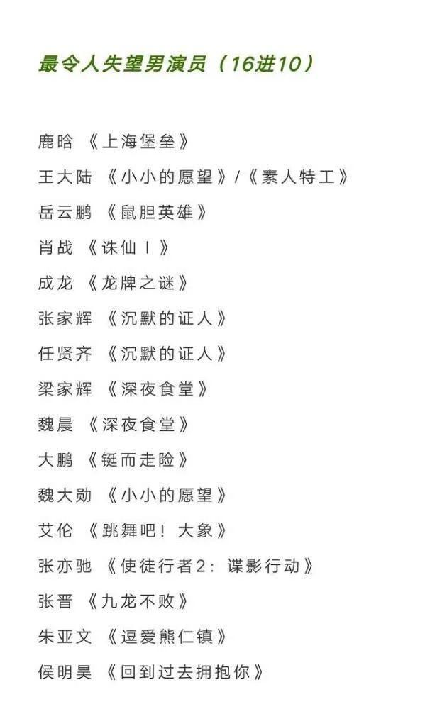 Dàn diễn viên Tru Tiên bao trọn gói đề cử giải… Cây chổi vàng-2