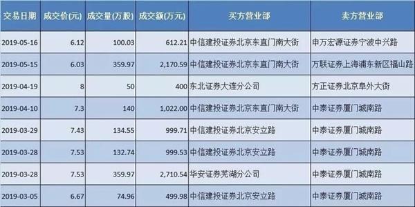 Mặc kệ có bị cắt vai trong Thắng thiên hạ hay không, Phạm Băng Băng vẫn nhẹ nhàng đút túi hơn 170 tỷ đồng-8