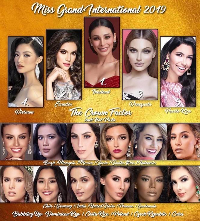 Nguyễn Hà Kiều Loan tỏa sáng bất ngờ, có khả năng lập kỳ tích tại Miss Grand 2019-19