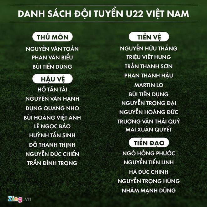 Đình Trọng trở lại U22 Việt Nam, chuẩn bị cho SEA Games-2