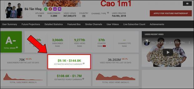 Chuyện bà Tân Vlog: Liệu con số 2 tỷ đồng/tháng có thật sự nằm trong tầm tay của bà Tân?-3