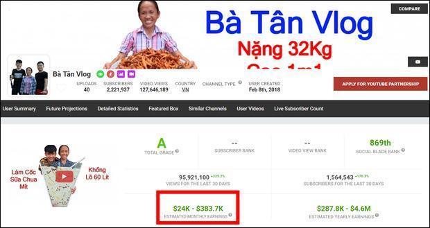 Chuyện bà Tân Vlog: Liệu con số 2 tỷ đồng/tháng có thật sự nằm trong tầm tay của bà Tân?-4