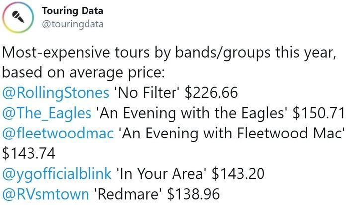 Những nhóm nhạc có giá vé tour đắt nhất năm 2019: Kpop có 2 đại diện góp mặt nhưng không phải BTS-2
