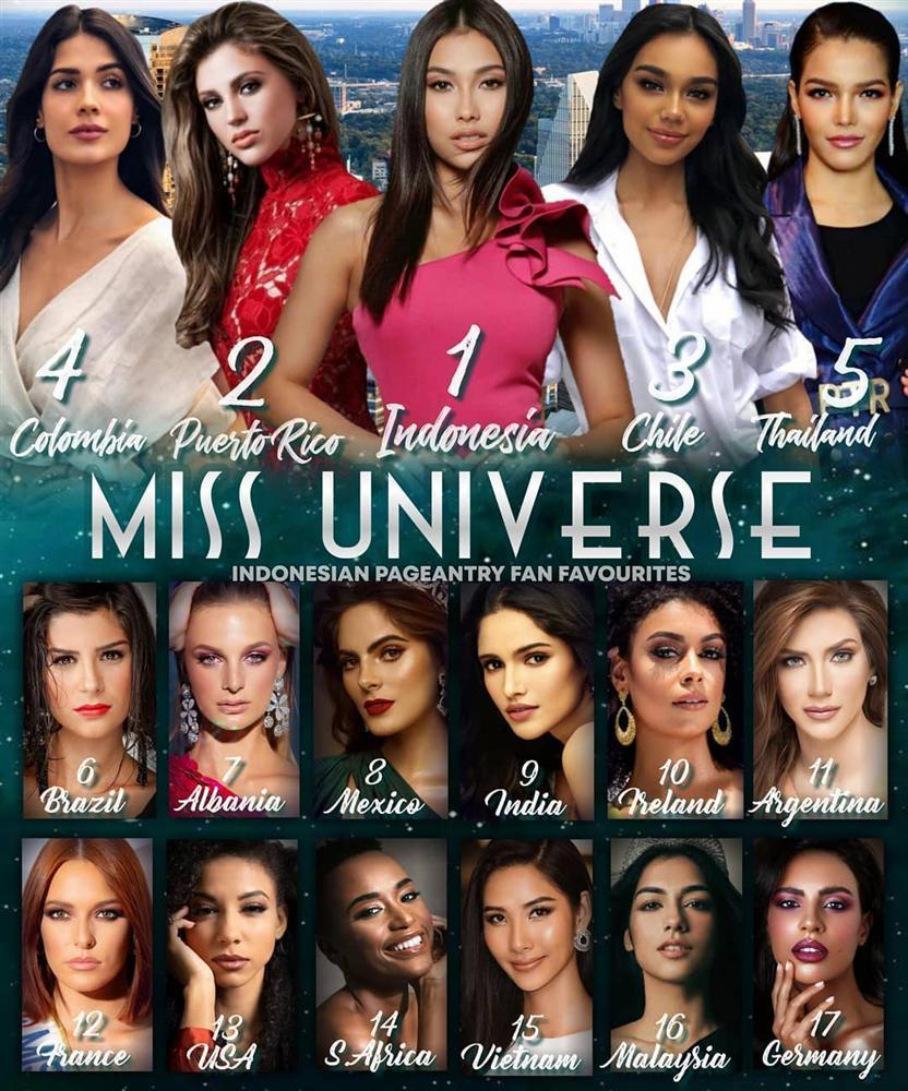 Bản tin Hoa hậu Hoàn vũ 4/11: Hoàng Thùy tụt hạng không phanh trên bảng dự đoán của Indonesia-1