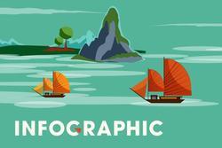 Những con số ấn tượng của du lịch Quảng Ninh