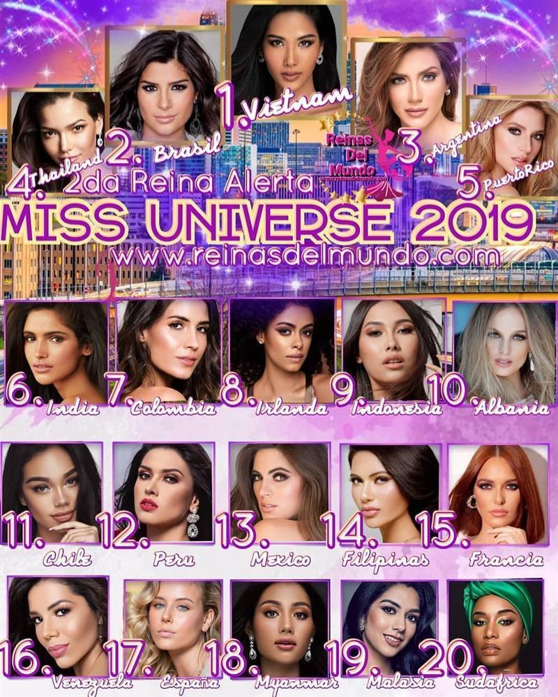Bản tin Hoa hậu Hoàn vũ 24/11: Hoàng Thùy bất ngờ nhảy lên vị trí No.1 trước giờ lên đường-1