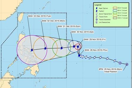 Siêu bão Kammuri đổ bộ Philipines sau ngày khai mạc SEA Games 30