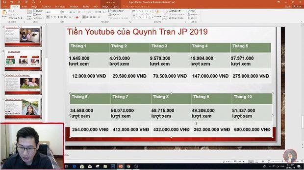 Dân mạng bàn tán vlogger Quỳnh Trần thu nhập 600 triệu/tháng, xôn xao nhất là phản ứng từ chính chủ-3