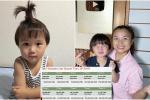 Dân mạng bàn tán vlogger Quỳnh Trần thu nhập 600 triệu/tháng, xôn xao nhất là phản ứng từ chính chủ