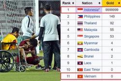 Thua Việt Nam chưa đã, fan Indonesia còn hành động kém sang với kết quả xếp hạng SEA Games 30