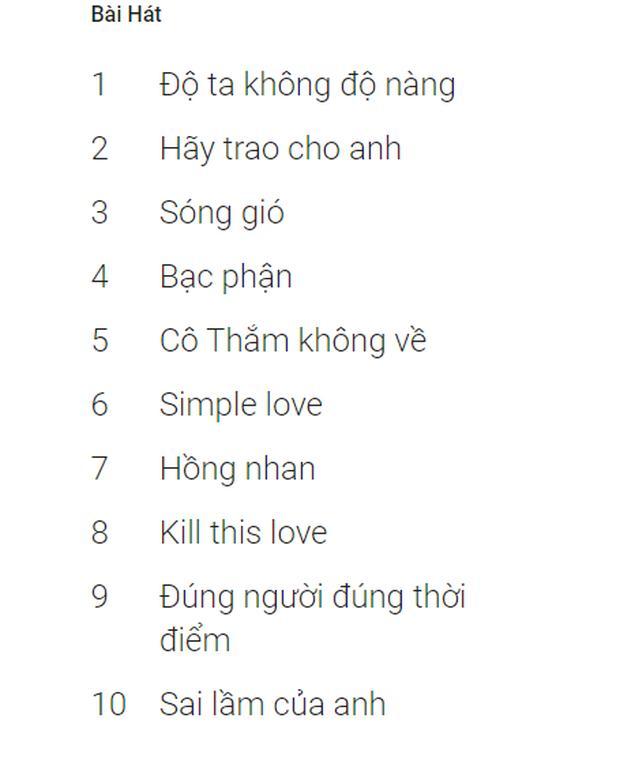 Fan nói gì khi chỉ có duy nhất nhạc BLACKPINK lọt top Google Trends tại Việt Nam-2