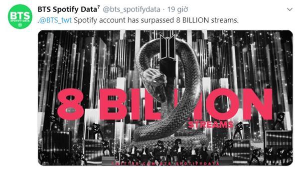 BTS vượt 8 tỷ stream trên Spotify, là nhóm nhạc Kpop đầu tiên làm được việc này!-1