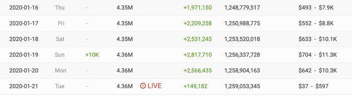 Sau chuỗi ngày mất lượng lớn người theo dõi, kênh YouTube của K-ICM đã thoát cảnh trúng lời nguyền-2