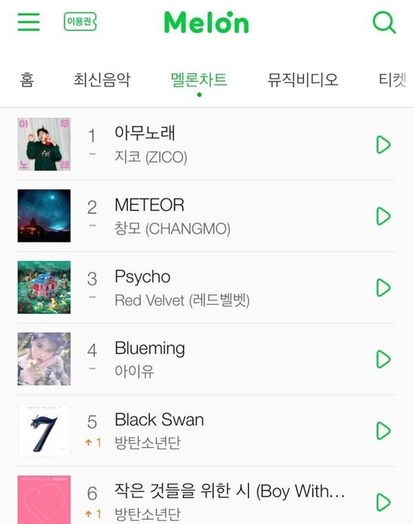 Sau 9 tháng ra mắt, Boy With Luv của BTS vẫn nằm trong top 10 bảng xếp hạng Melon-2
