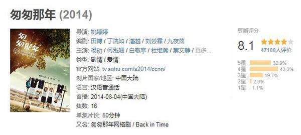Những bộ thanh xuân có điểm douban cao ngất giúp mọt phim Hoa Ngữ lấy lại động lực đi học sau nghỉ Tết-13