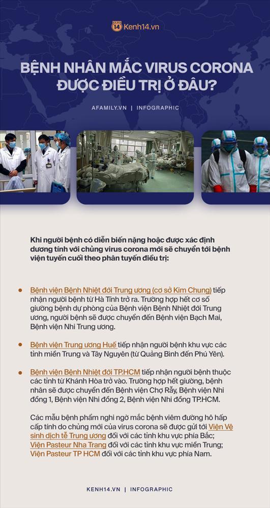 Quan trọng: Những khuyến cáo mới nhất của Bộ Y tế về tình hình dịch bệnh virus corona, người dân đặc biệt lưu ý-6