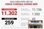 Dịch virus Corona: Sau lệnh tước giấy phép kinh doanh vì tăng giá bán khẩu trang, nhiều cửa hàng bị phạt nặng, có nơi bị phạt 60 triệu-6