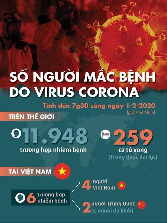 Tài xế taxi ở Hà Nội phải thở máy, viêm phổi nặng nghi dương tính với virus corona-4