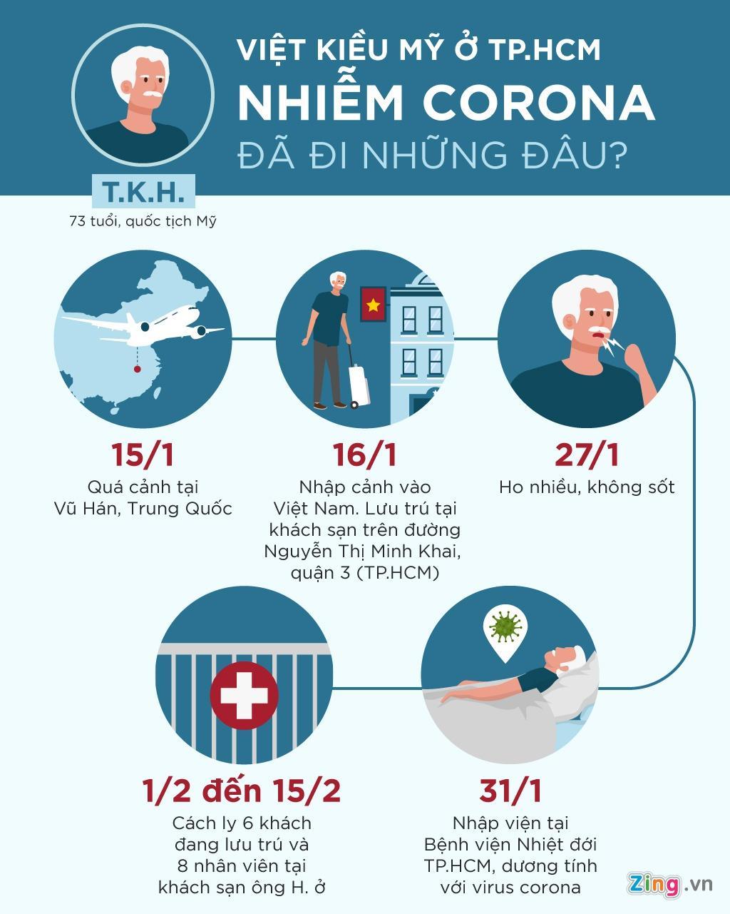 Cách ly Việt kiều Mỹ dương tính với virus corona ở TP. HCM-2