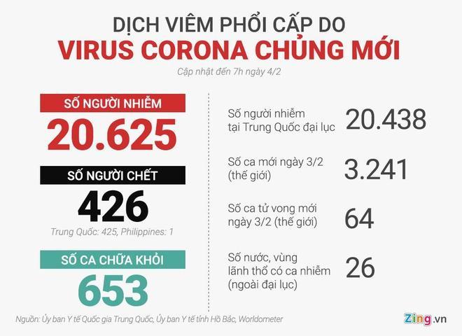 Số ca nhiễm dịch ở Vũ Hán mới chỉ là phần nổi tảng băng trôi-2