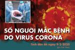 Không tới Trung Quốc, người đàn ông Anh vẫn khiến ít nhất 11 người nhiễm virus corona ở cả Anh, Pháp và Tây Ban Nha-2