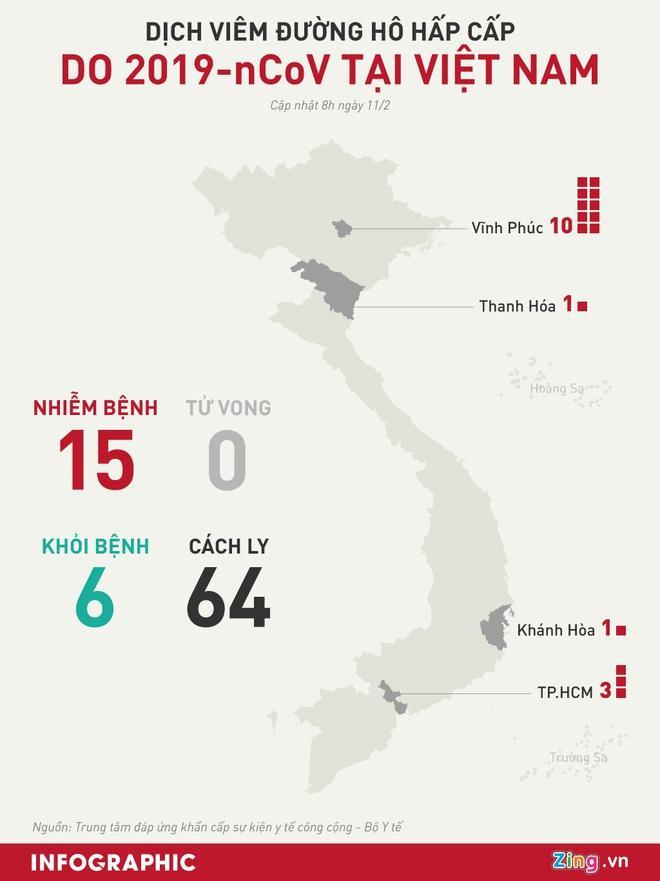 NÓNG: Bé 3 tháng tuổi người Vĩnh Phúc dương tính với virus corona là ca thứ 15 tại Việt Nam-2
