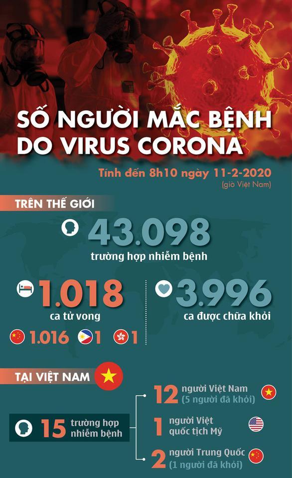 Clip: Tài xế taxi biến thành người ngoài hành tinh trong bộ đồ chống dịch virus corona cực độc-2