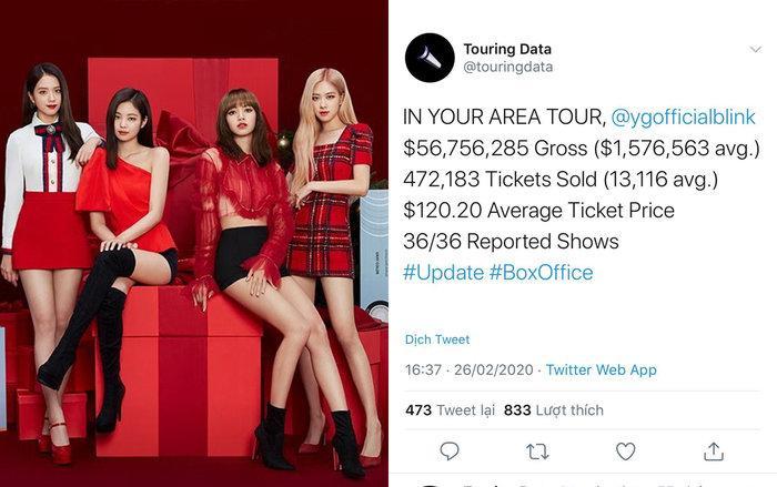 BlackPink trở thành nhóm nhạc nữ Kpop có doanh thu tour diễn cao nhất mọi thời đại-2