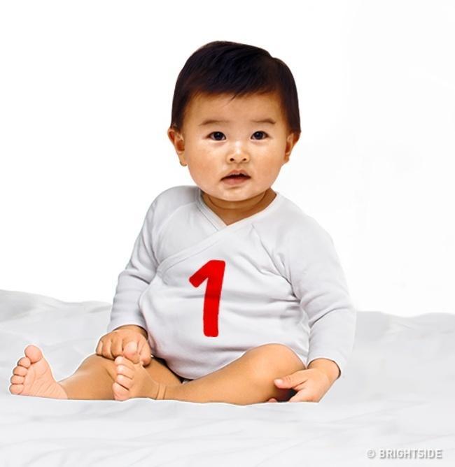 Trong những em bé đáng yêu này, đâu là bé gái, câu trả lời của bạn sẽ tiết lộ nhiều điều thú vị về tính cách cũng như cuộc sống-1