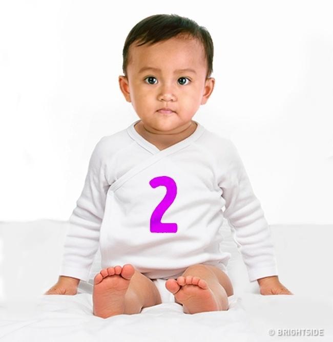 Trong những em bé đáng yêu này, đâu là bé gái, câu trả lời của bạn sẽ tiết lộ nhiều điều thú vị về tính cách cũng như cuộc sống-2