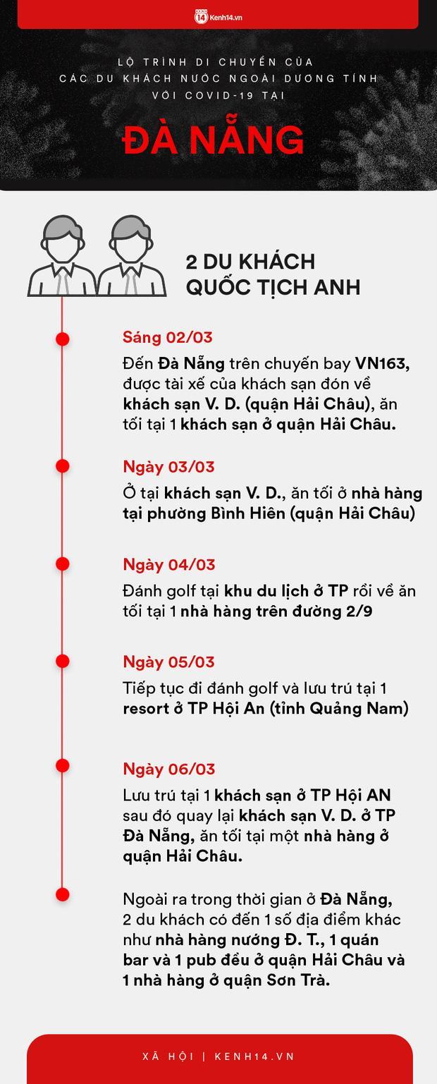 10 tỉnh, thành phố ở Việt Nam có ca dương tính virus corona-5