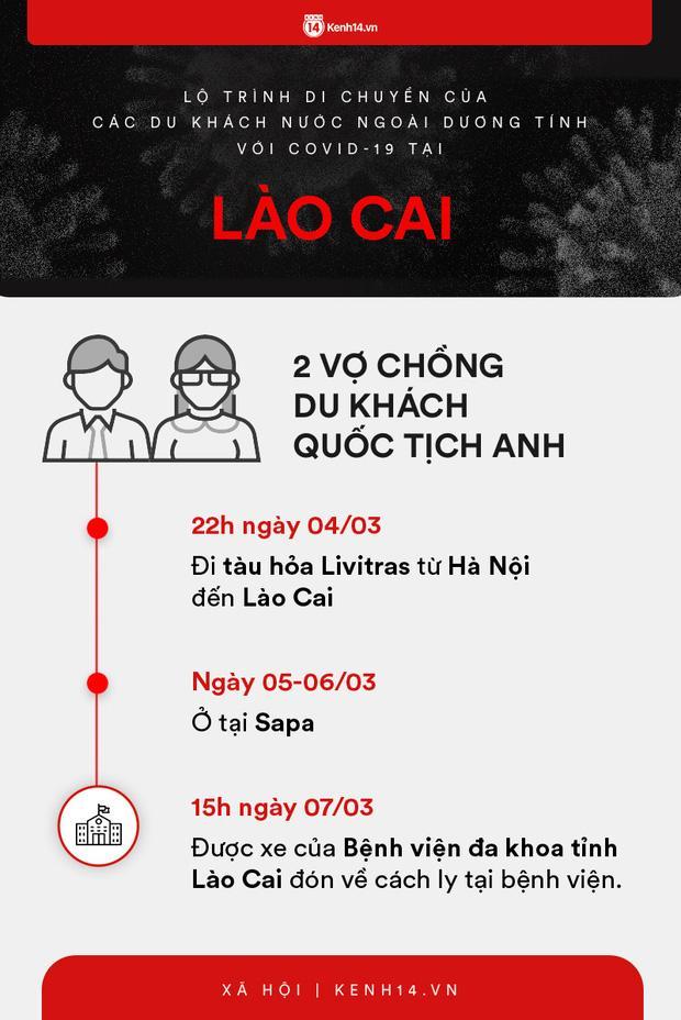 10 tỉnh, thành phố ở Việt Nam có ca dương tính virus corona-6