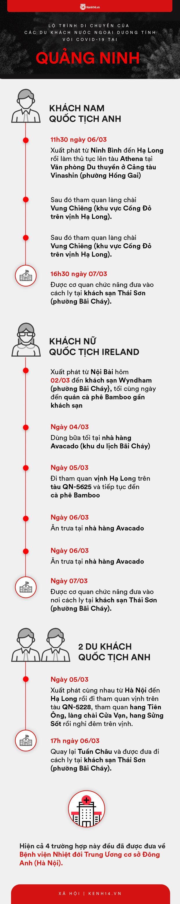 10 tỉnh, thành phố ở Việt Nam có ca dương tính virus corona-4