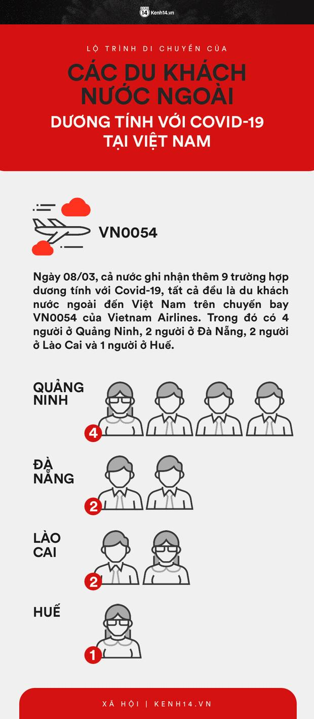 10 tỉnh, thành phố ở Việt Nam có ca dương tính virus corona-3