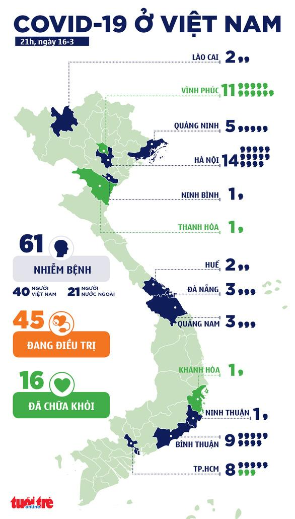 Bệnh nhân 61 dương tính với virus corona từng dự lễ Hồi giáo ở Malaysia, về Ninh Thuận đi ăn cưới-4
