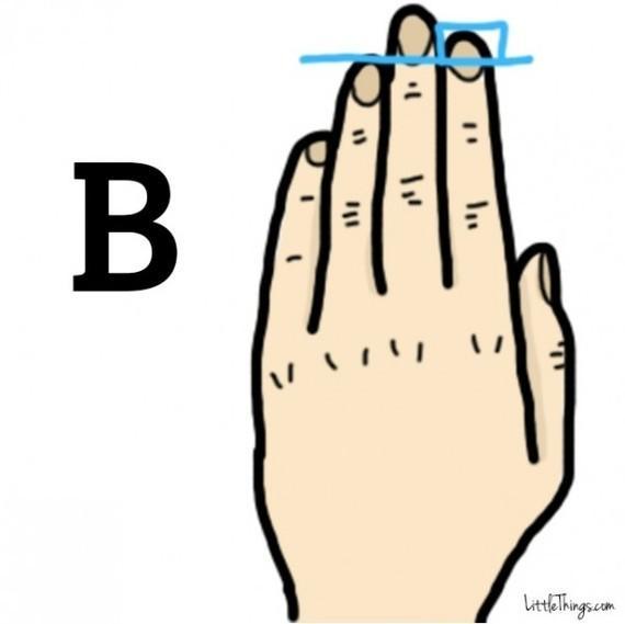 Chiều dài ngón tay tiết lộ điều thú vị trong tính cách bạn-3