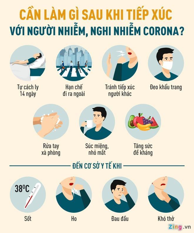 KHÔNG THỂ TIN: Bệnh nhân thứ 100 đang cách ly tại nhà vẫn đi lễ 5 lần/ngày ở TP.HCM-2