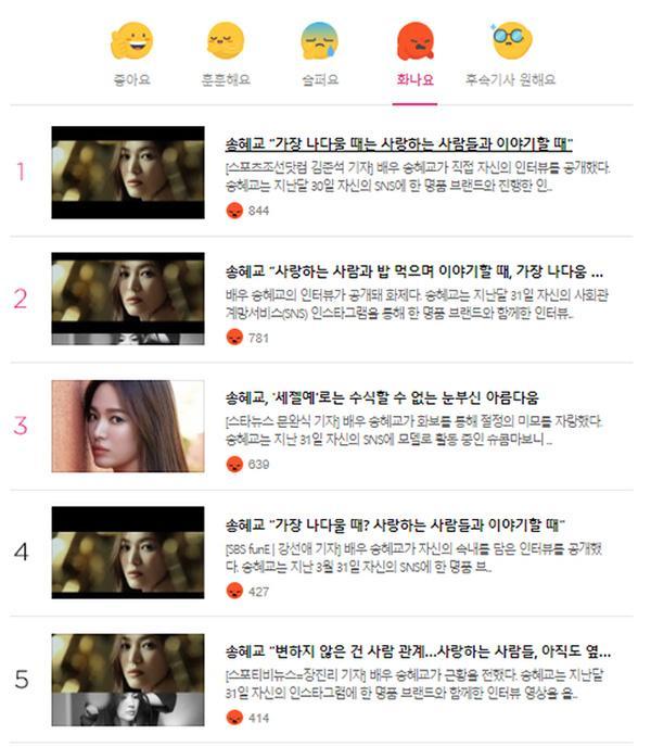 Bị cho là phủ sạch mối quan hệ với Song Joong Ki, Song Hye Kyo chiếm lĩnh Top 5 tin bị phẫn nộ nhiều nhất trên Naver-1