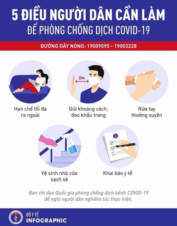 Dịch COVID-19: Việt Nam là 1 trong 5 quốc gia/ vùng lãnh thổ có hơn 200 ca mắc nhưng chưa trường hợp nào tử vong-2