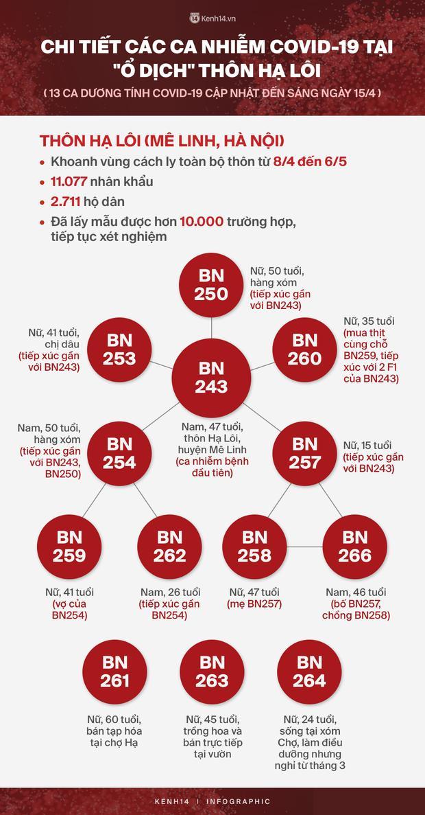 VZN News: Đồng loạt 3 Bộ ra thông báo khẩn: Đề nghị những người đi tập gym ở Đầm Và, Hà Nội khai báo y tế gấp-2