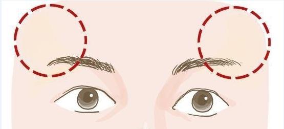 Nhân tướng học tiết lộ 4 đặc điểm trên khuôn mặt chứng tỏ bạn có số mệnh giàu sang-1